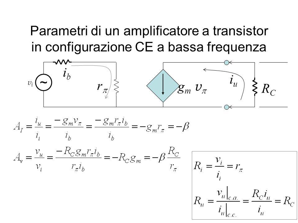 Parametri di un amplificatore a transistor in configurazione CE a bassa frequenza r g m v ibib vivi ~ RCRC iuiu