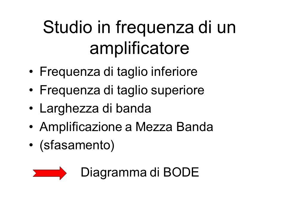 Studio in frequenza di un amplificatore Frequenza di taglio inferiore Frequenza di taglio superiore Larghezza di banda Amplificazione a Mezza Banda (s