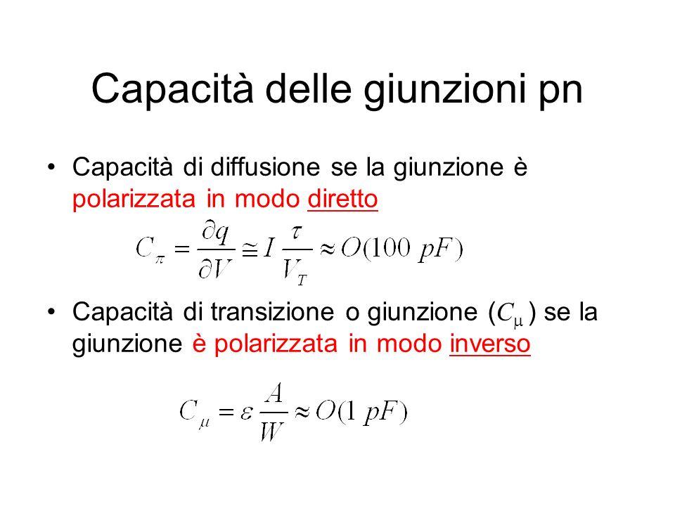 Capacità delle giunzioni pn Capacità di diffusione se la giunzione è polarizzata in modo diretto Capacità di transizione o giunzione ( C ) se la giunz