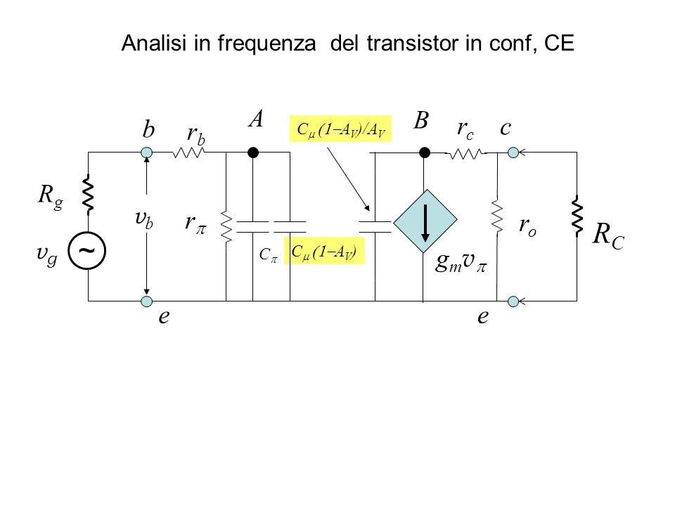Analisi in frequenza del transistor in conf, CE r roro g m v ee c b C A V ) C rcrc A B ~ RCRC C A V )/A V RgRg rbrb vgvg vbvb