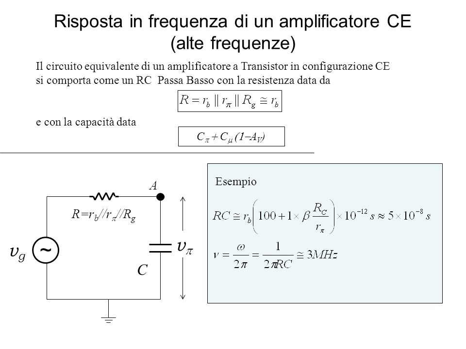 v C C A V ) A vgvg ~ R=r b //r //R g Il circuito equivalente di un amplificatore a Transistor in configurazione CE si comporta come un RC Passa Basso