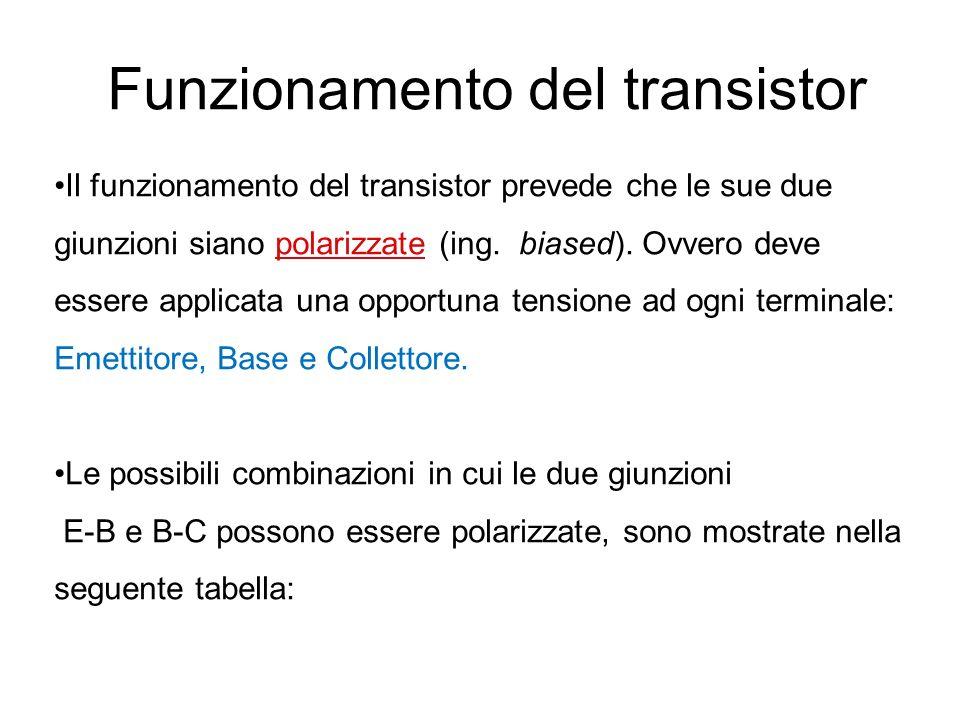 Funzionamento del transistor Il funzionamento del transistor prevede che le sue due giunzioni siano polarizzate (ing. biased). Ovvero deve essere appl