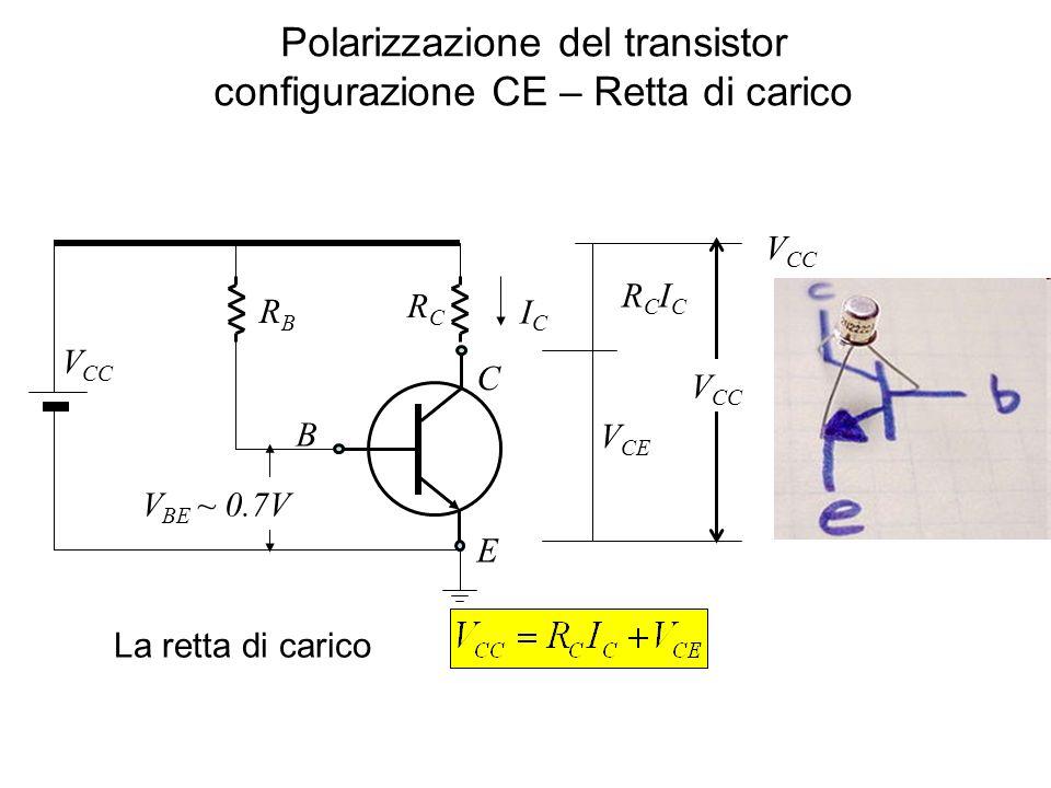 Polarizzazione del transistor configurazione CE – Retta di carico B E C ICIC RBRB V CC La retta di carico V CE RCICRCIC RCRC V BE ~ 0.7V V CC