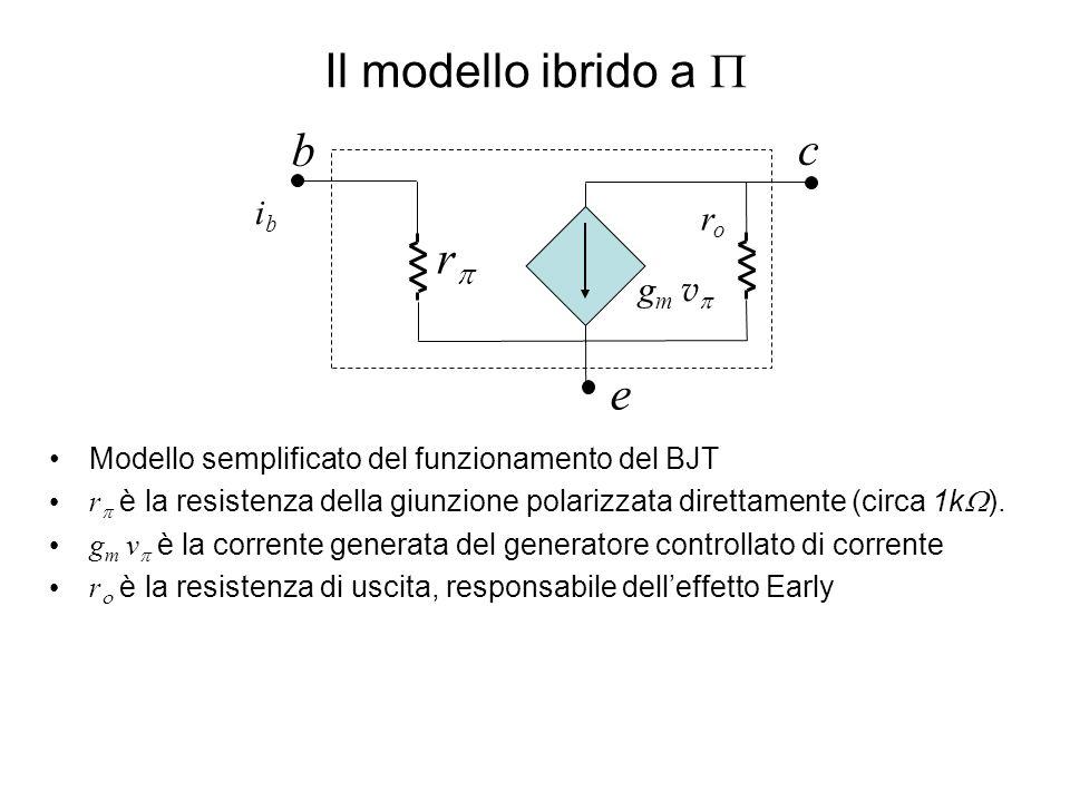 Il modello ibrido a r g m v ibib b e c Modello semplificato del funzionamento del BJT r è la resistenza della giunzione polarizzata direttamente (circ