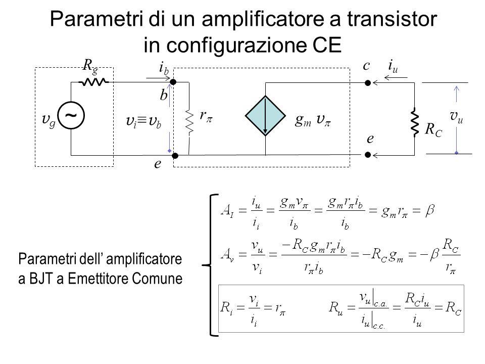 Parametri di un amplificatore a transistor in configurazione CE r g m v vgvg ~ RCRC iuiu b e e cRgRg v i v b vuvu ibib Parametri dell amplificatore a