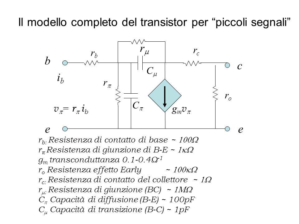 Il modello completo del transistor per piccoli segnali r rbrb roro g m v ee c b ibib v = r i b r b: Resistenza di contatto di base ~ r π Resistenza di