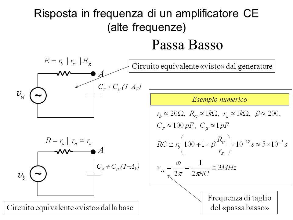 C C A V ) A vgvg Passa Basso A ~ vbvb Risposta in frequenza di un amplificatore CE (alte frequenze) Esempio numerico ~ C C A V ) Frequenza di taglio d