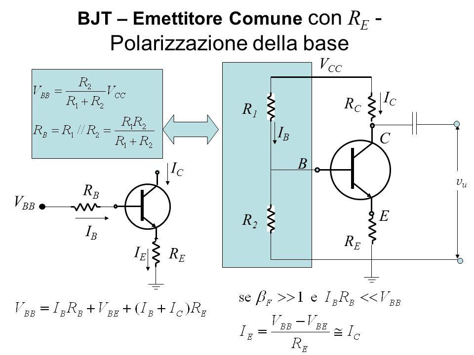 BJT – Emettitore Comune con R E - Polarizzazione della base B E C ICIC R2R2 vuvu RCRC IBIB RERE V CC R1R1 V BB RERE IBIB RBRB IEIE ICIC