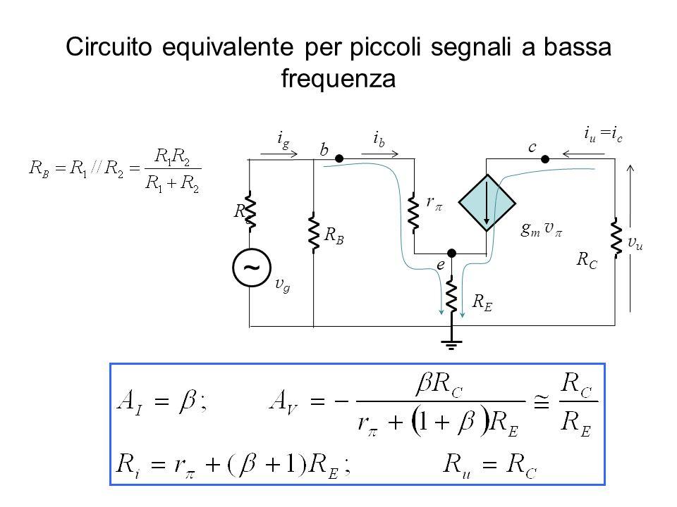 Circuito equivalente per piccoli segnali a bassa frequenza RCRC RERE i u =i c r g m v ibib b e c vgvg ~ RgRg RBRB igig vuvu