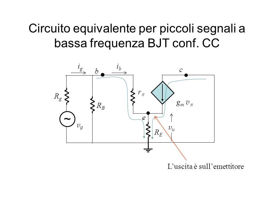 Circuito equivalente per piccoli segnali a bassa frequenza BJT conf. CC RERE r g m v ibib b e c vgvg ~ RgRg RBRB igig vuvu Luscita è sullemettitore