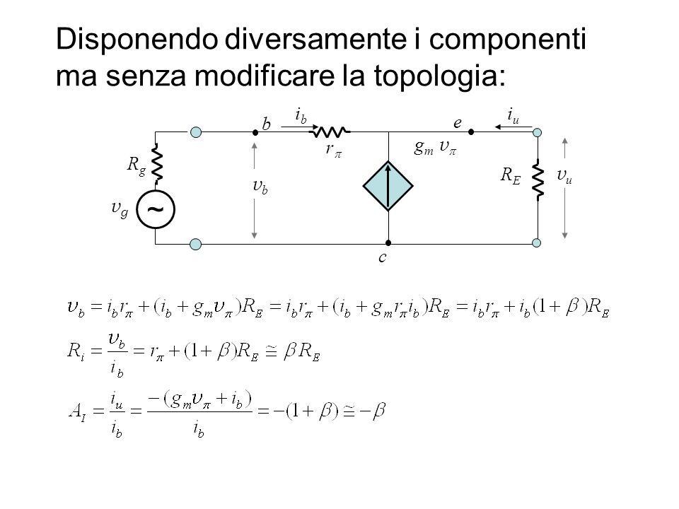 vuvu Disponendo diversamente i componenti ma senza modificare la topologia: b e c g m v RERE ibib vgvg ~ RgRg r vbvb iuiu