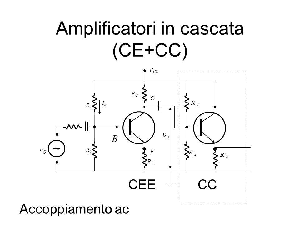 Amplificatori in cascata (CE+CC) B E C R1R1 vuvu RCRC IpIp vgvg RERE V CC R2R2 ~ RERE R2R2 R1R1 CEE CC Accoppiamento ac