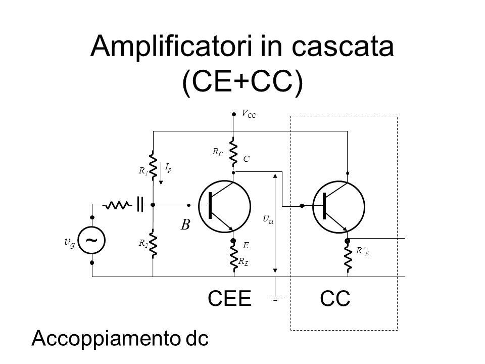 Amplificatori in cascata (CE+CC) B E C R1R1 vuvu RCRC IpIp vgvg RERE V CC R2R2 ~ RERE CEE CC Accoppiamento dc