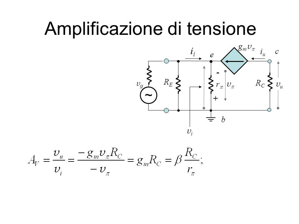 Amplificazione di tensione vuvu b e c RCRC i vgvg ~ r vivi iuiu - RERE + v g m v
