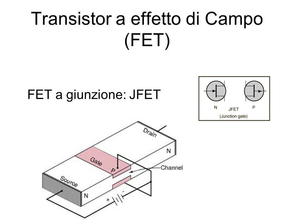 Transistor a effetto di Campo (FET) FET a giunzione: JFET