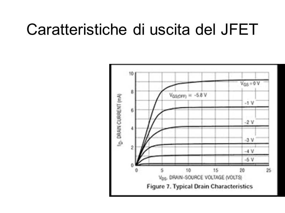 Un Applet sul JFET http://www-g.eng.cam.ac.uk/mmg/teaching/linearcircuits/jfet.html
