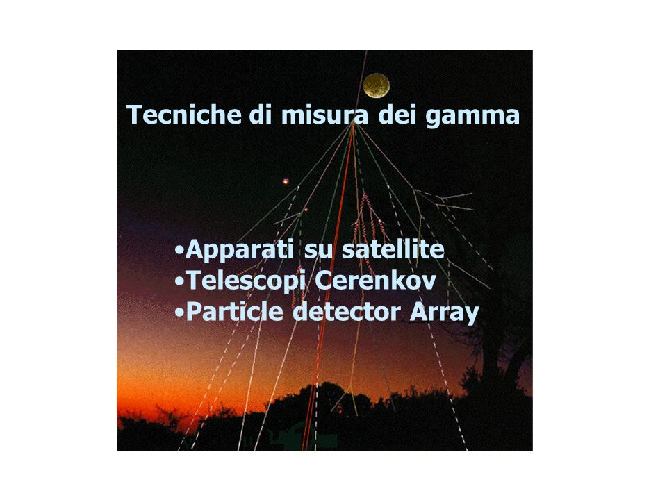 Apparati su satellite Telescopi Cerenkov Particle detector Array Tecniche di misura dei gamma