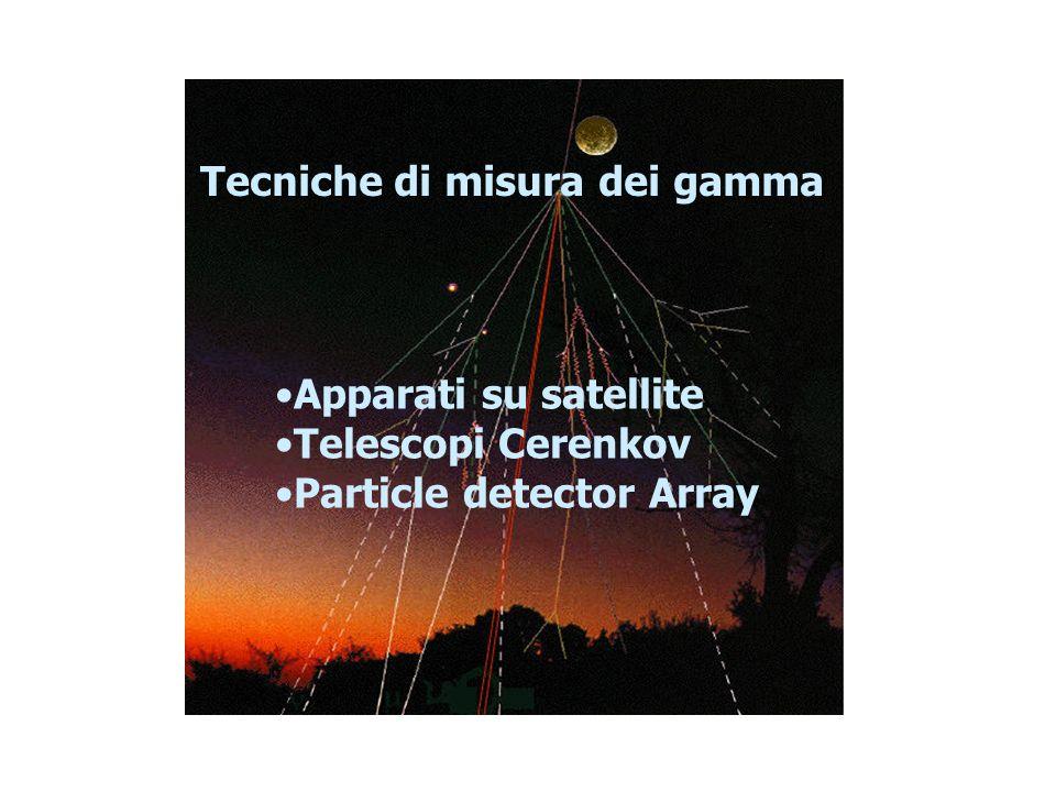 CASA-MIA Particle detector Array