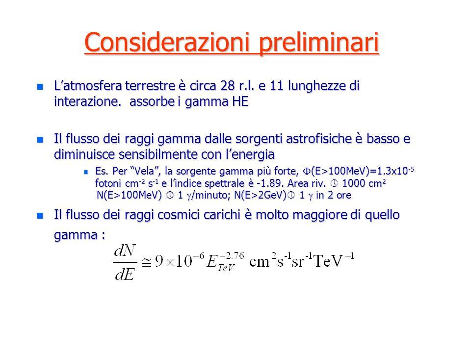 Considerazioni preliminari n Latmosfera terrestre è circa 28 r.l.
