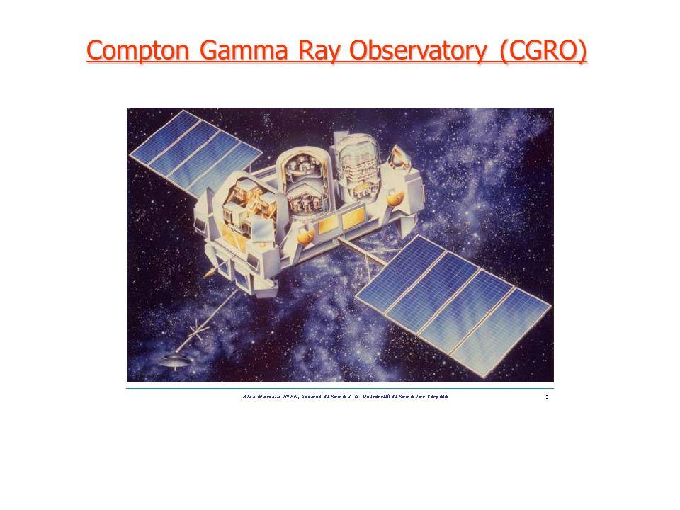 Compton Gamma Ray Observatory (CGRO)