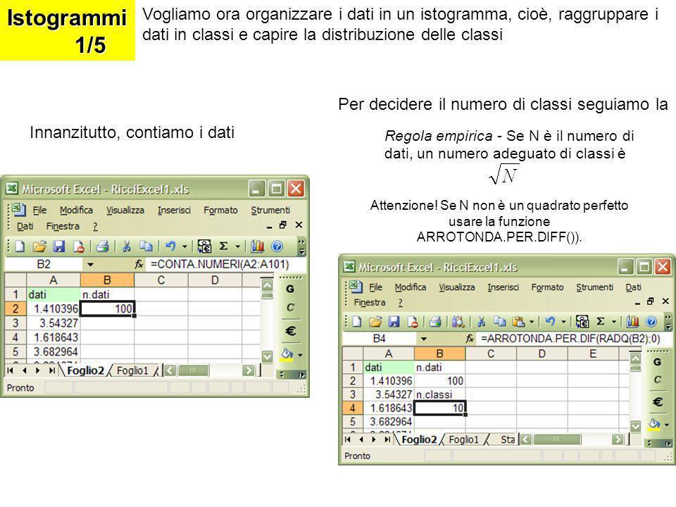 Istogrammi1/5 Vogliamo ora organizzare i dati in un istogramma, cioè, raggruppare i dati in classi e capire la distribuzione delle classi Per decidere il numero di classi seguiamo la Regola empirica - Se N è il numero di dati, un numero adeguato di classi è Innanzitutto, contiamo i dati Attenzione.