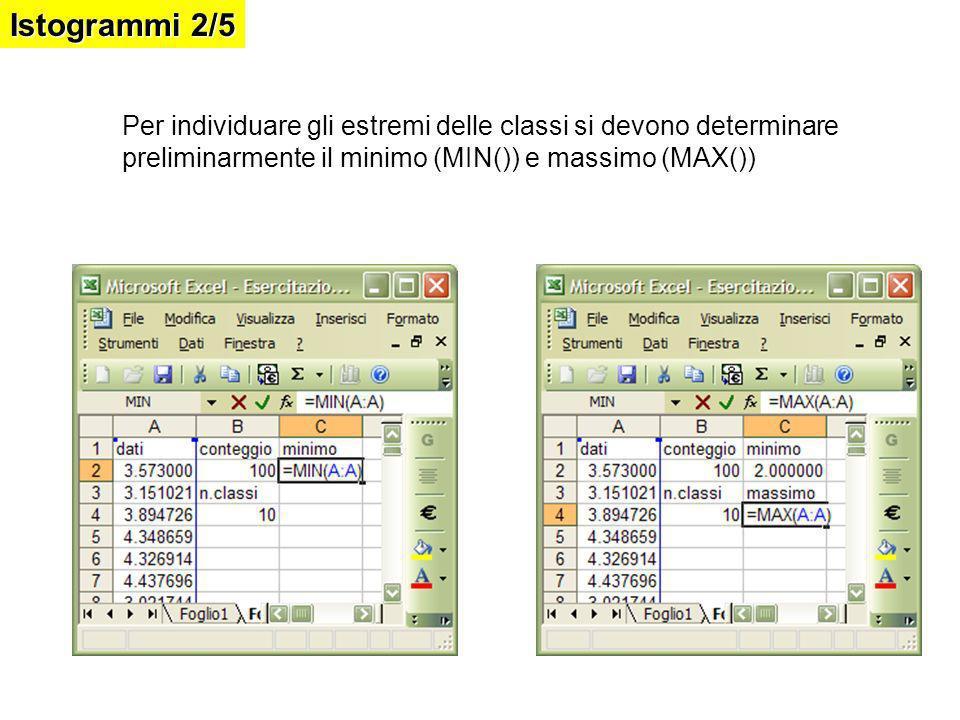 Istogrammi 2/5 Per individuare gli estremi delle classi si devono determinare preliminarmente il minimo (MIN()) e massimo (MAX())