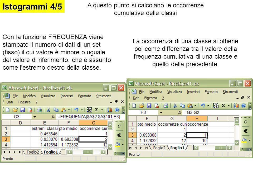 Istogrammi 4/5 A questo punto si calcolano le occorrenze cumulative delle classi La occorrenza di una classe si ottiene poi come differenza tra il valore della frequenza cumulativa di una classe e quello della precedente.