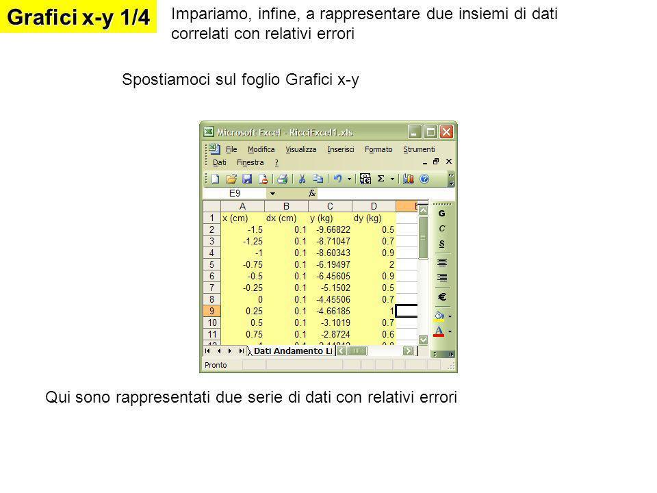 Grafici x-y 1/4 Spostiamoci sul foglio Grafici x-y Qui sono rappresentati due serie di dati con relativi errori Impariamo, infine, a rappresentare due insiemi di dati correlati con relativi errori
