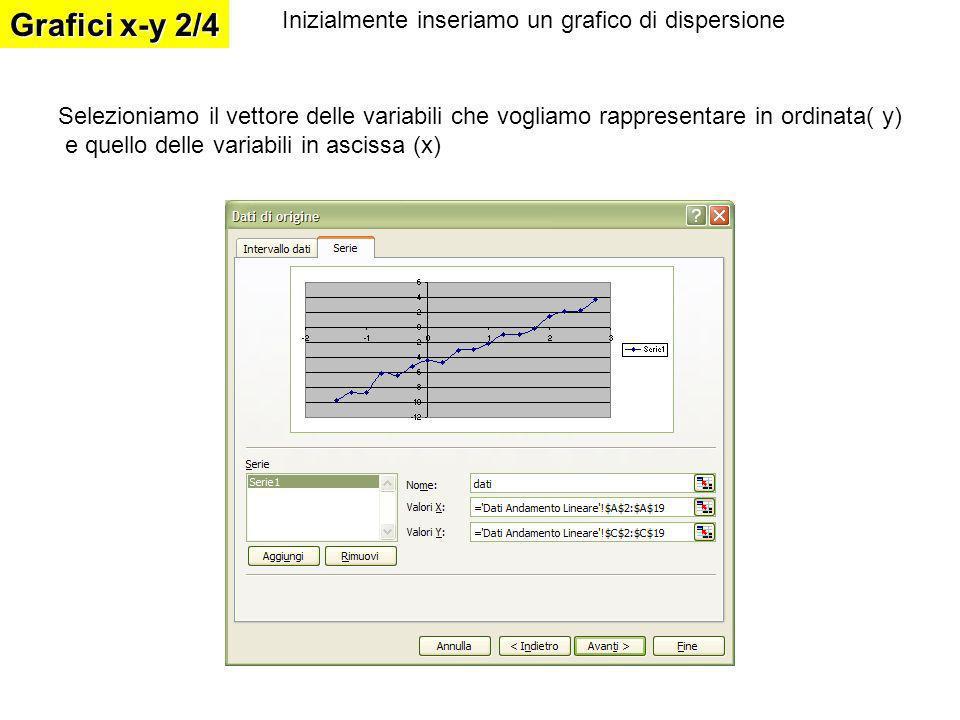 Inizialmente inseriamo un grafico di dispersione Selezioniamo il vettore delle variabili che vogliamo rappresentare in ordinata( y) e quello delle variabili in ascissa (x) Grafici x-y 2/4