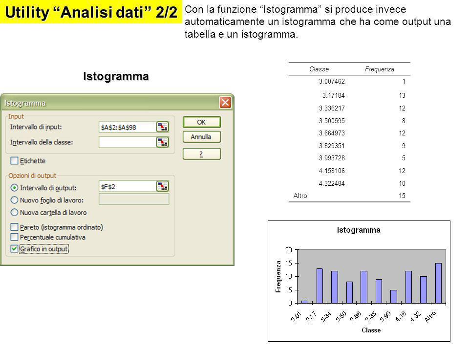 Con la funzione Istogramma si produce invece automaticamente un istogramma che ha come output una tabella e un istogramma.