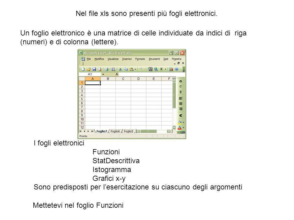 Si può ora costruire listogramma, andando a Inserisci- Grafico- Istogramma e seguendo le istruzioni Istogrammi 5/5