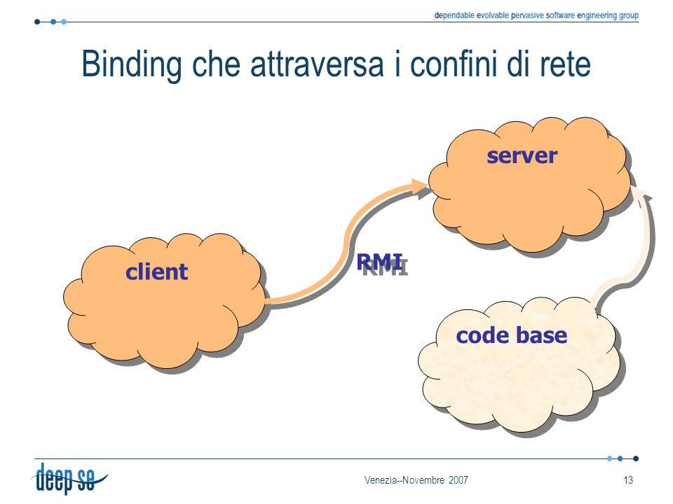 Venezia--Novembre 200713 Binding che attraversa i confini di rete client server RMI code base