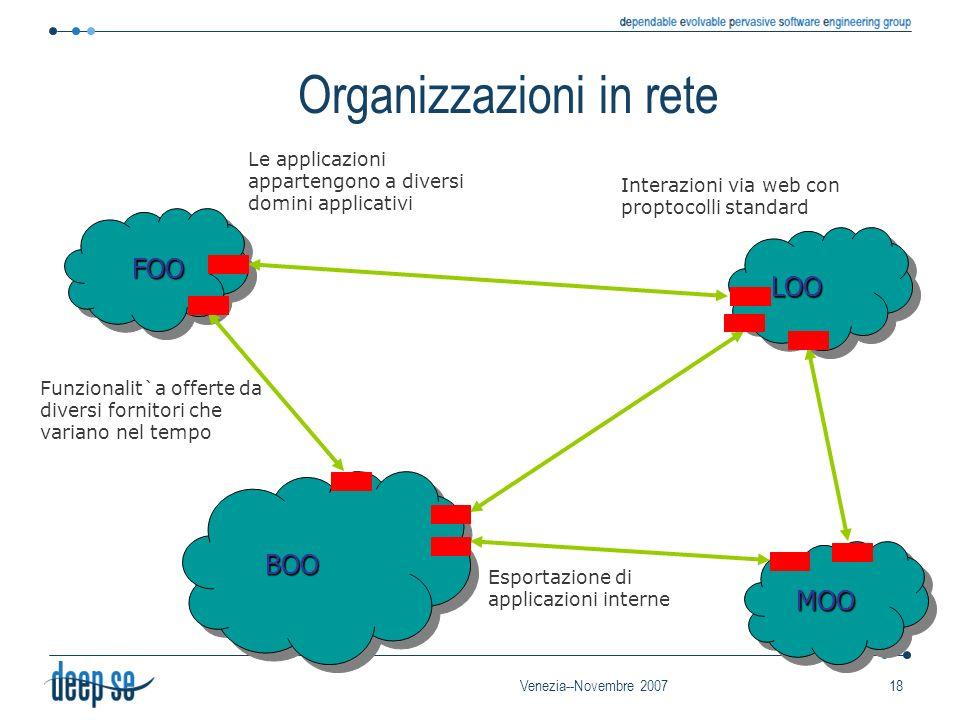 Venezia--Novembre 200718 Organizzazioni in rete Le applicazioni appartengono a diversi domini applicativi Interazioni via web con proptocolli standard BOO BOO LOO LOO MOO MOO FOO FOO Funzionalit`a offerte da diversi fornitori che variano nel tempo Esportazione di applicazioni interne