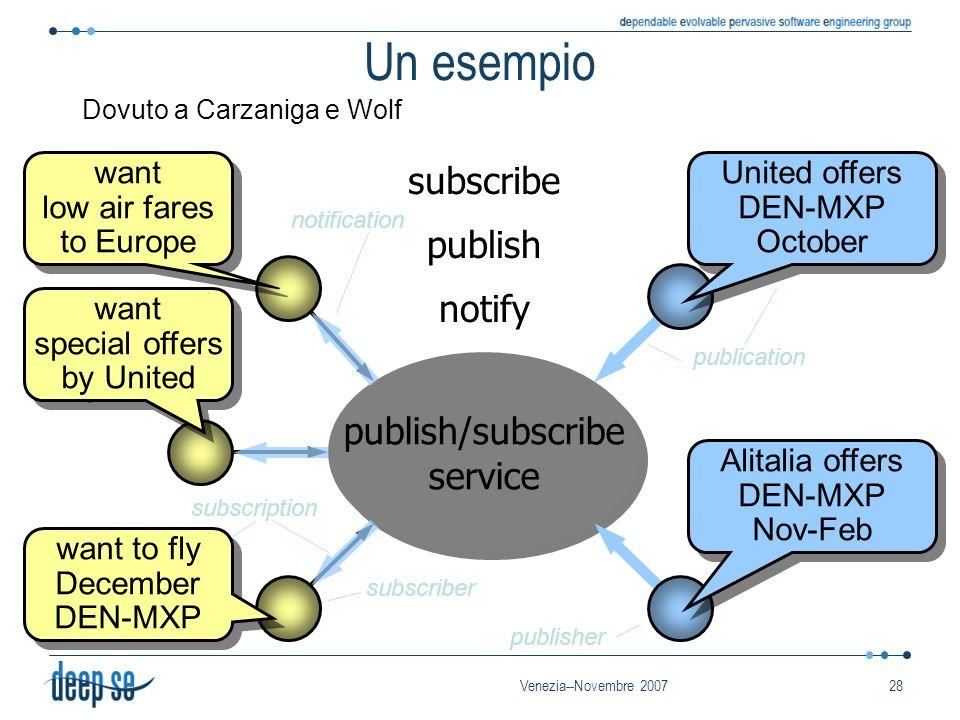 Venezia--Novembre 200728 Un esempio publish/subscribe service publish/subscribe service want low air fares to Europe want low air fares to Europe want
