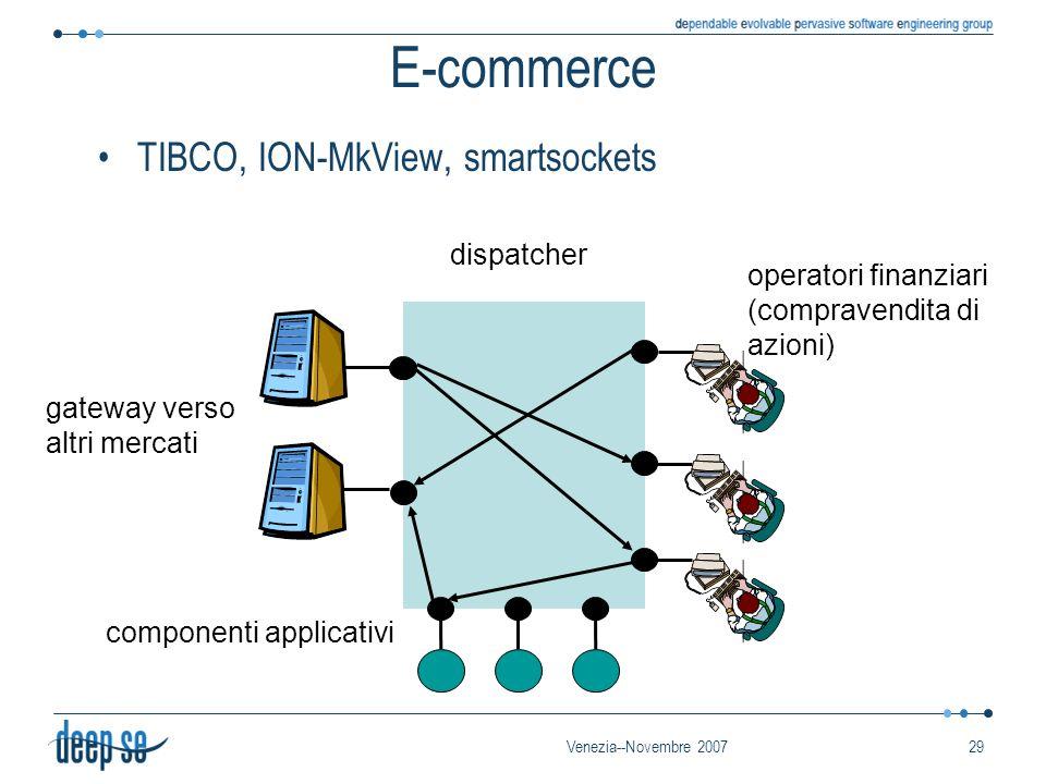 Venezia--Novembre 200729 E-commerce TIBCO, ION-MkView, smartsockets operatori finanziari (compravendita di azioni) gateway verso altri mercati dispatc