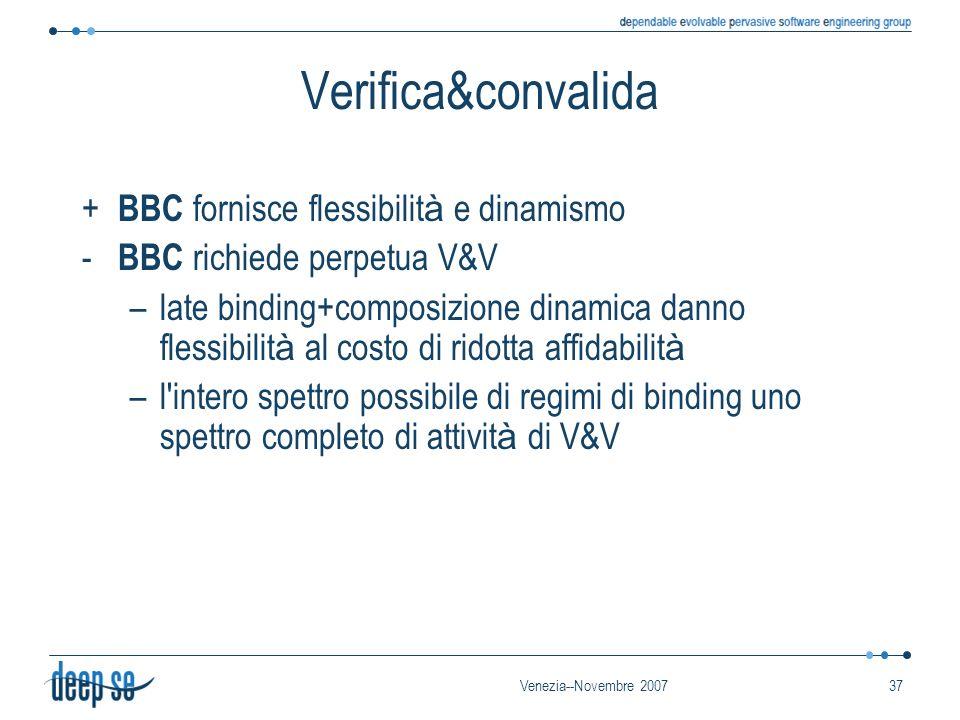 Venezia--Novembre 200737 Verifica&convalida + BBC fornisce flessibilit à e dinamismo - BBC richiede perpetua V&V –late binding+composizione dinamica danno flessibilit à al costo di ridotta affidabilit à –l intero spettro possibile di regimi di binding uno spettro completo di attivit à di V&V