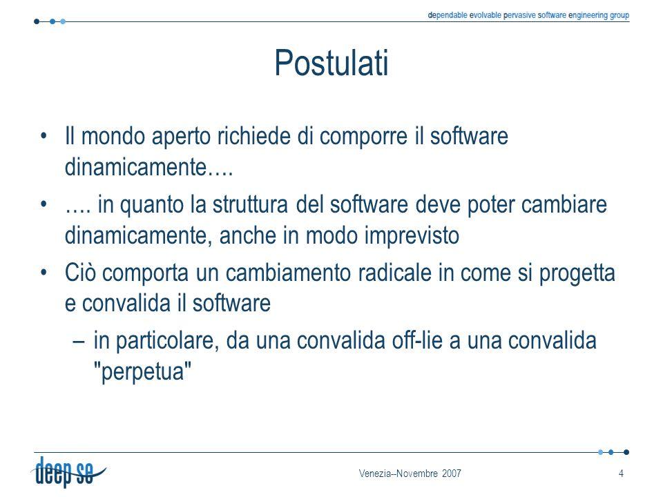 Venezia--Novembre 20074 Postulati Il mondo aperto richiede di comporre il software dinamicamente….