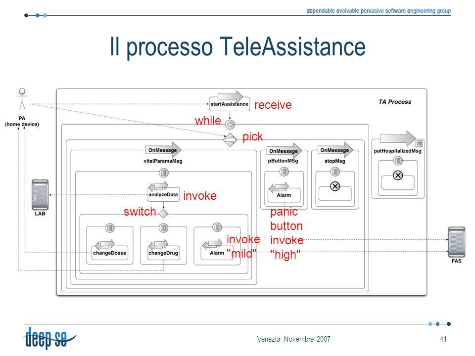 Venezia--Novembre 200741 Il processo TeleAssistance receive while pick invoke switch invoke