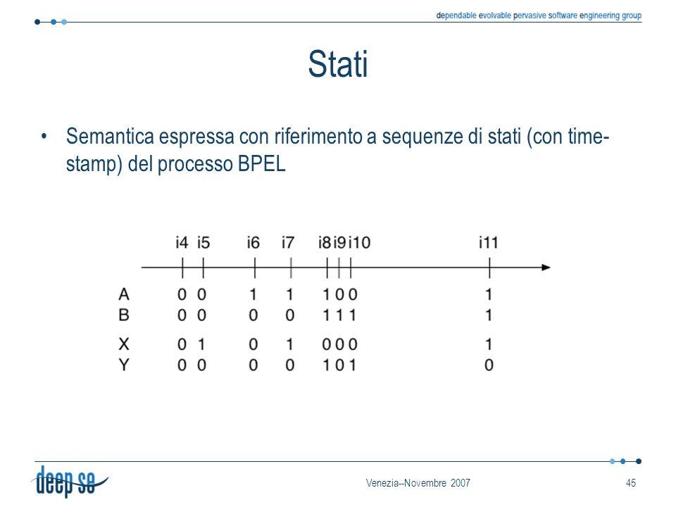 Venezia--Novembre 200745 Stati Semantica espressa con riferimento a sequenze di stati (con time- stamp) del processo BPEL