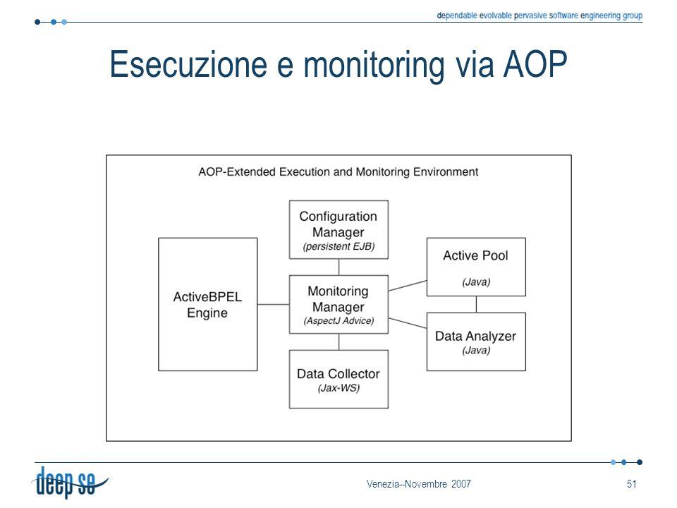 Venezia--Novembre 200751 Esecuzione e monitoring via AOP