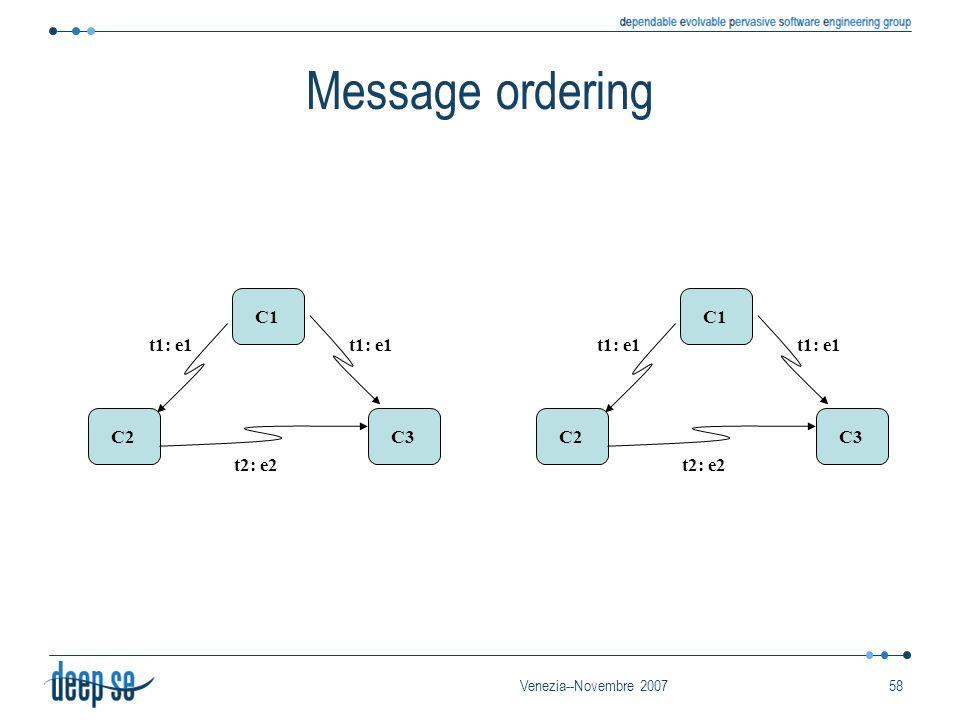 Venezia--Novembre 200758 Message ordering C2 C1 C3 t1: e1 t2: e2 C2 C1 C3 t1: e1 t2: e2