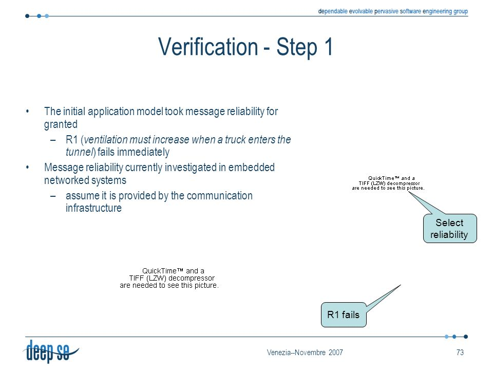 Venezia--Novembre 200773 Verification - Step 1 The initial application model took message reliability for granted –R1 ( ventilation must increase when