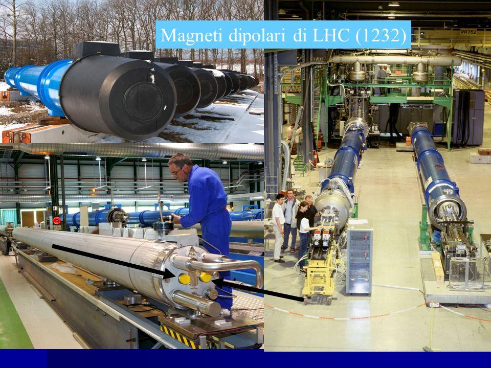 Magneti dipolari di LHC (1232)