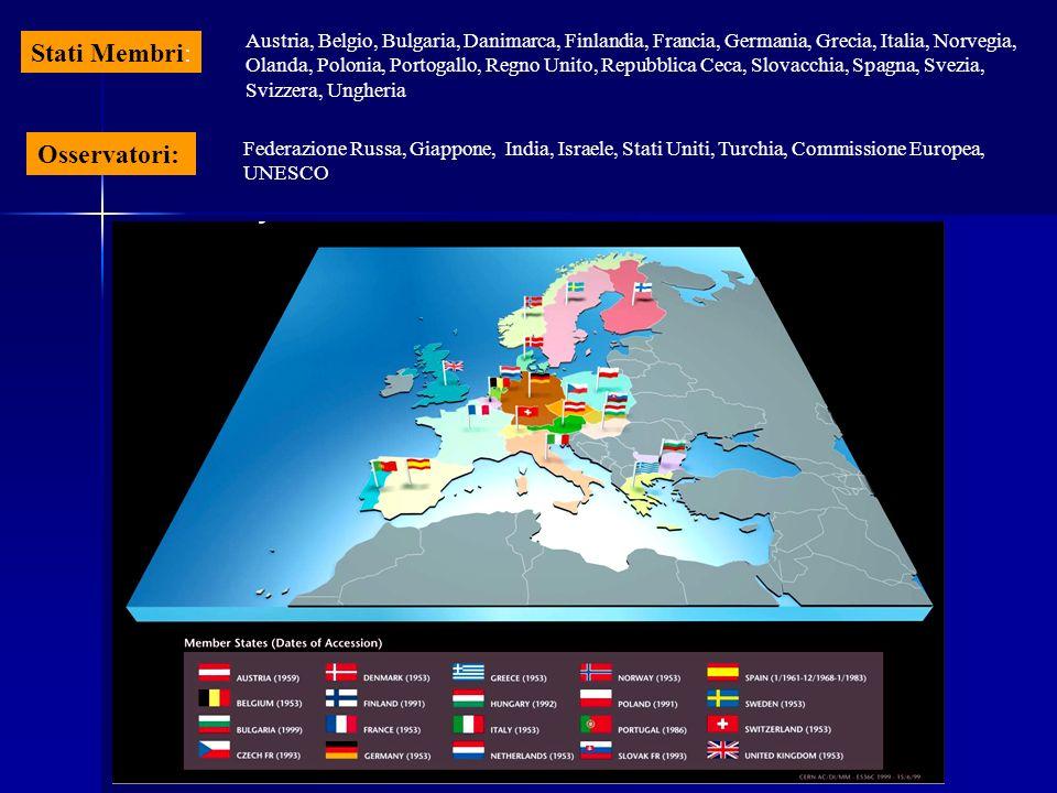 Stati Membri: Austria, Belgio, Bulgaria, Danimarca, Finlandia, Francia, Germania, Grecia, Italia, Norvegia, Olanda, Polonia, Portogallo, Regno Unito,