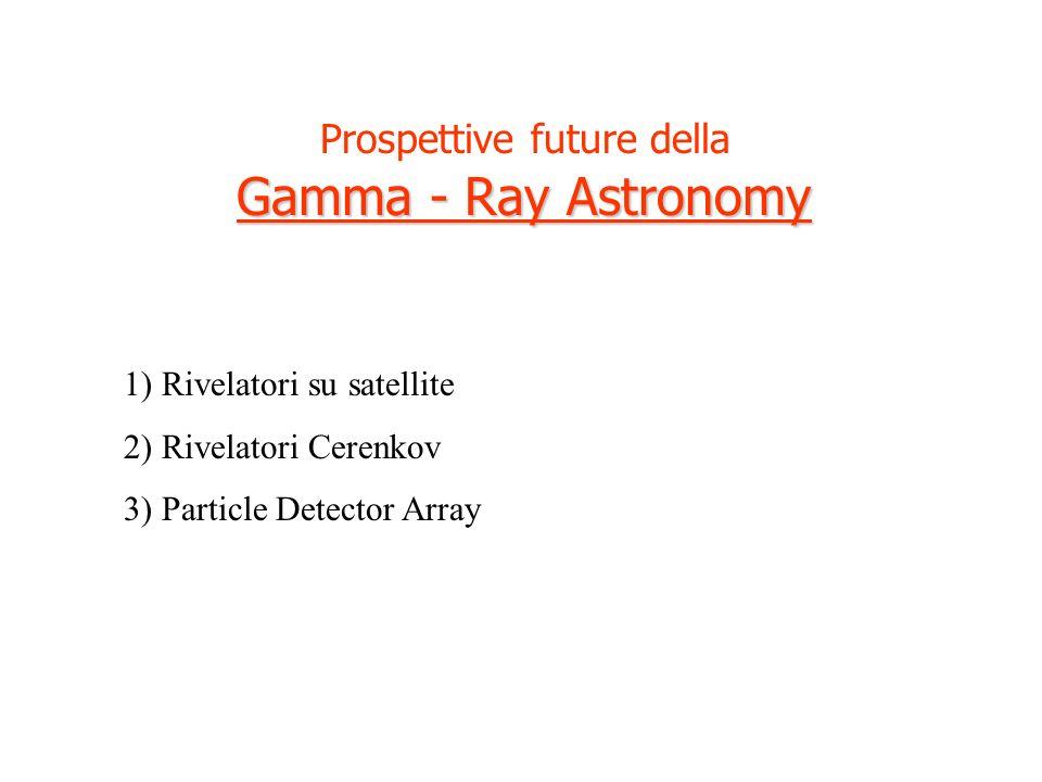 Nuovi rivelatori su satellite GLAST (lancio nel 2005) AGILE (lancio inizio 2002) AMS PAMELA (lancio fine 2002)
