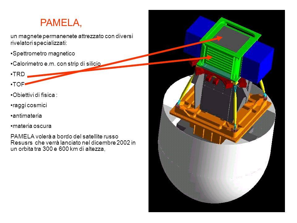 PAMELA, un magnete permanenete attrezzato con diversi rivelatori specializzati: Spettrometro magnetico Calorimetro e.m. con strip di silicio TRD TOF O