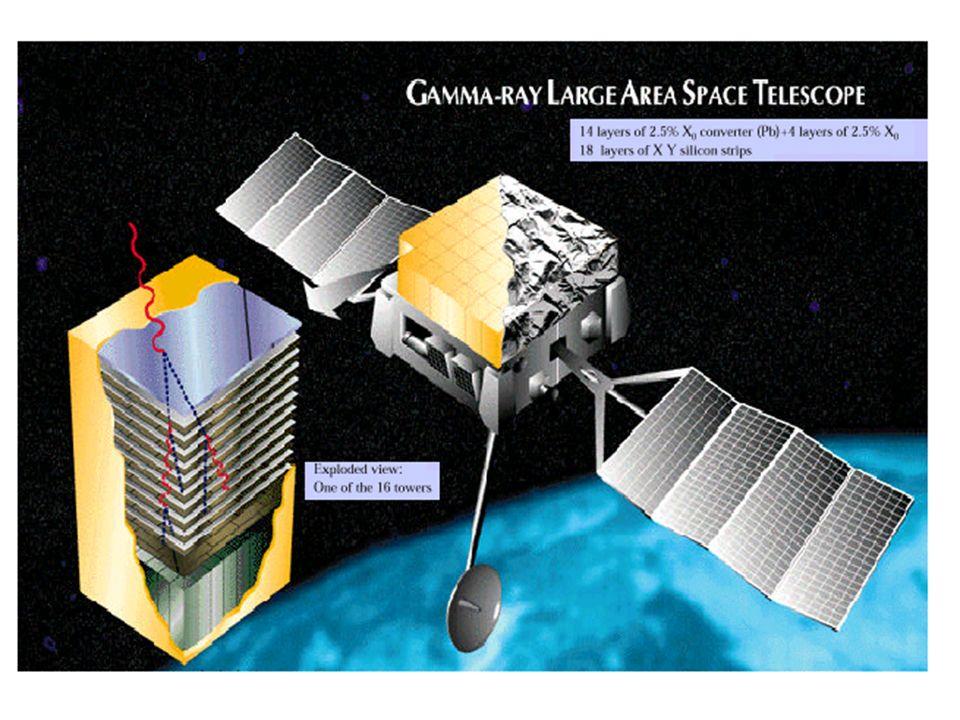Astronomia - gamma Conclusioni Enormi progressi negli ultimi anni.