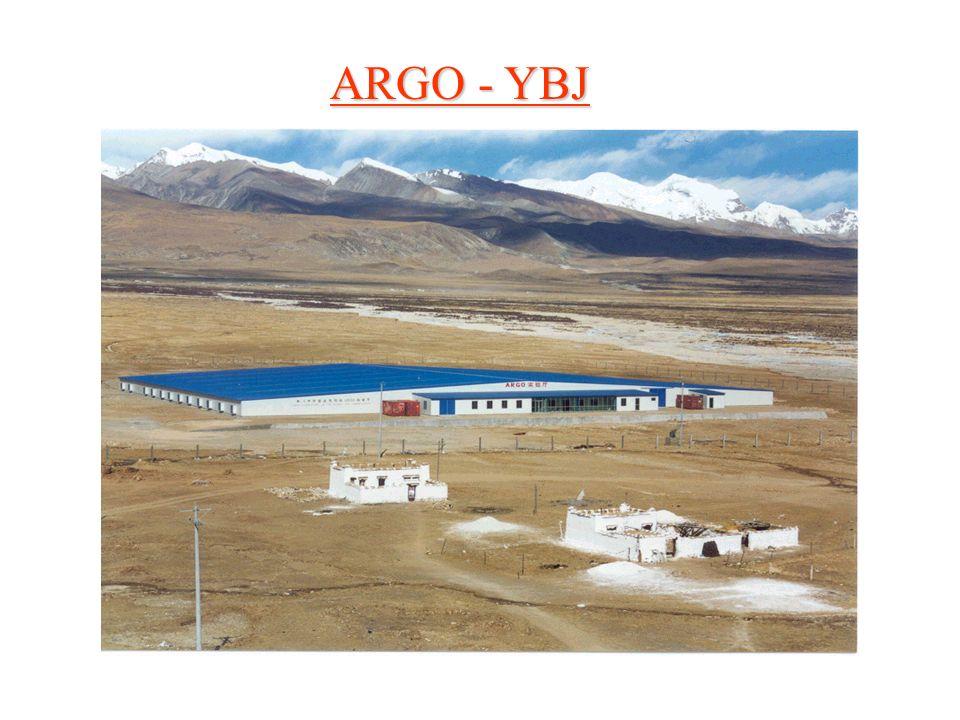 ARGO - YBJ