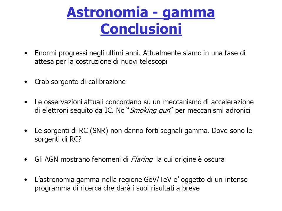 Astronomia - gamma Conclusioni Enormi progressi negli ultimi anni. Attualmente siamo in una fase di attesa per la costruzione di nuovi telescopi Crab