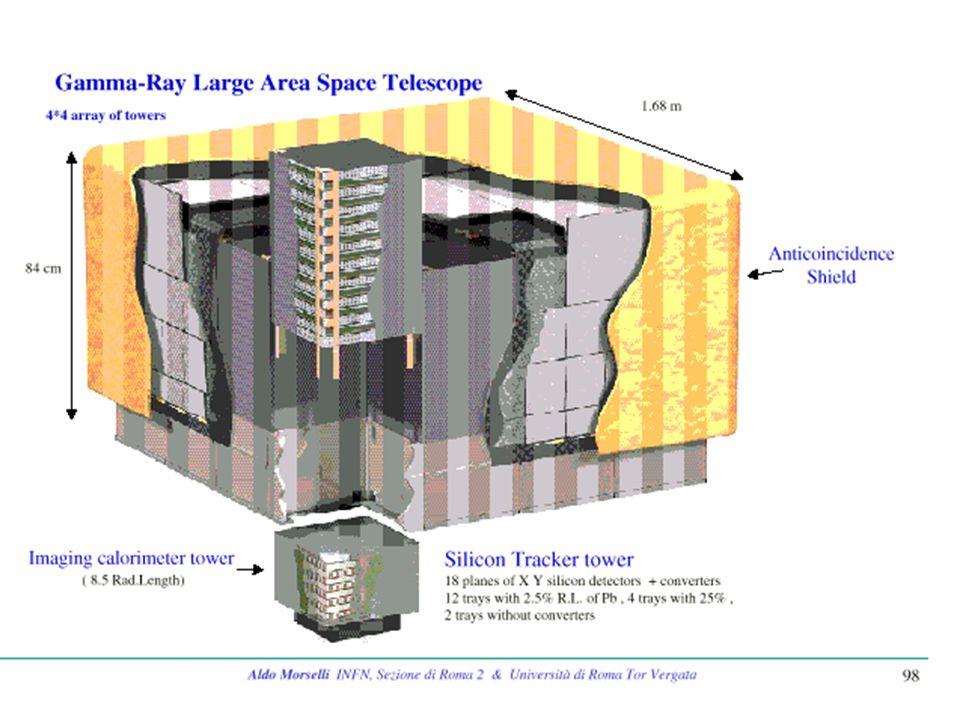 Nuovi rivelatori AIR CERENKOV TELESCOPE STACEE.